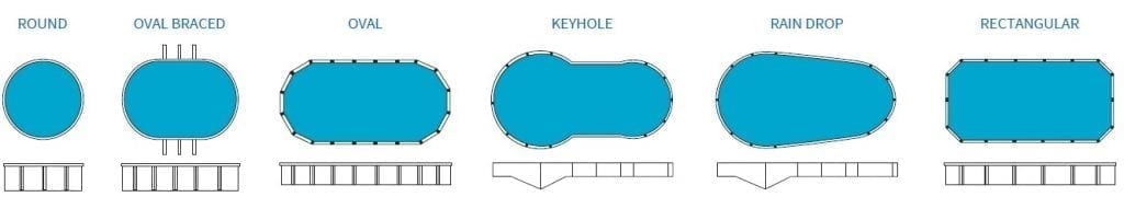 DIY POOLS - Above Ground Pools Pool Size Options