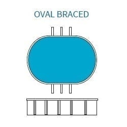 Above Ground Pool OVAL BRACED Design