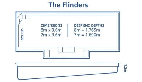 DIY Pools Melbourne -Inground fibreglass pool Designs -Flinders