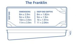 DIY Pools Melbourne -Inground fibreglass pool Designs -Franklin