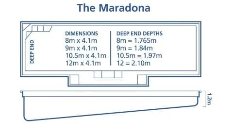 DIY Pools Melbourne -Inground fibreglass pool Designs - Maradona