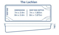 DIY Pools Melbourne -Inground fibreglass pool Designs - Lachlan
